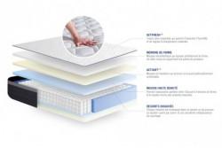 sommier KIT Blanc Confort : Tr/ès Ferme Ensemble Matelas ACTIFLEX Life 140x190 Ressorts ensach/és et M/émoire de Forme 5zones de Confort Epaisseur : 22 cm